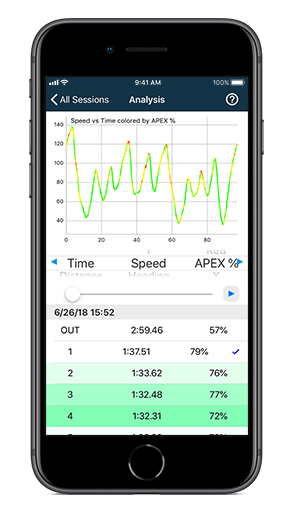 Use the intelligent data from APEX Pro to increase your speed and lap times.