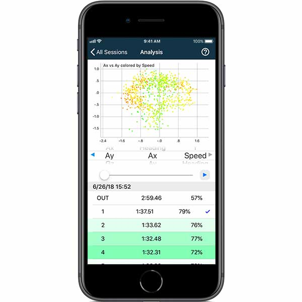 Visualize your performance with APEX Pro's iOS App Data Analysis features; let our Digital Driving Coach be your track coach.