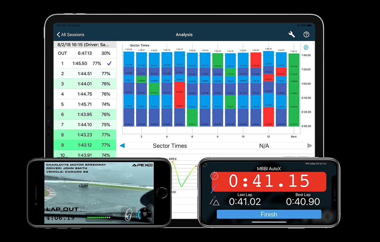 apex pro lap timer plus! Record video as you drive.